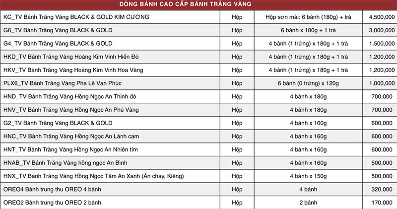 Các loại bánh cao cấp, bánh trung thu dát vàng có giá từ 500.000 đồng đến 4.500.000 đồng